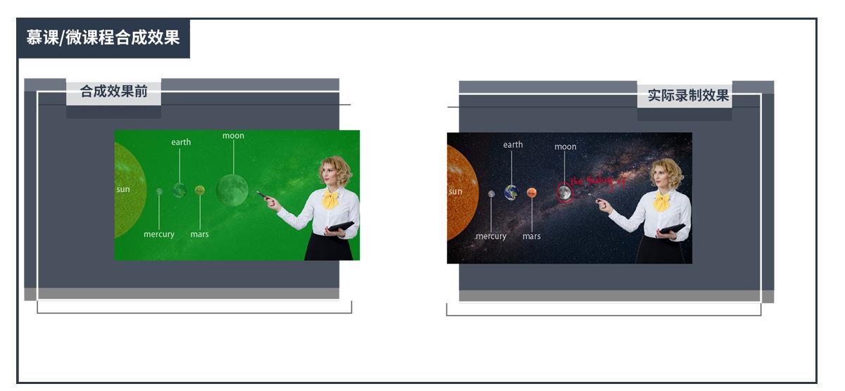 天创华视慕课制作系统 真三维虚拟微课录制系统